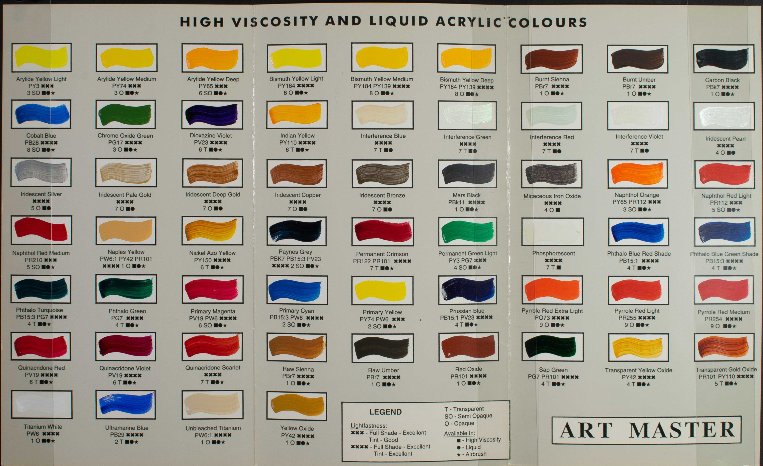 tri art colour chart from 1998, hand painted colour swatches