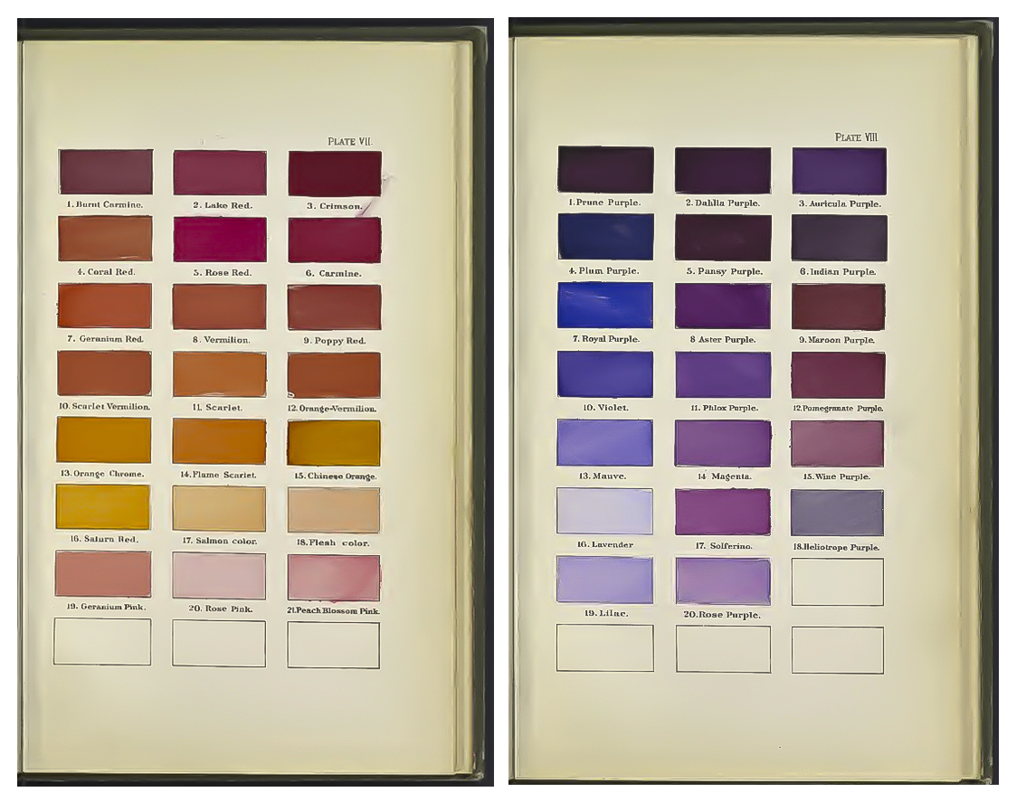 Swatches of watercolour from 1886 showing the variety of animal and vegetables colours that were in wide use,